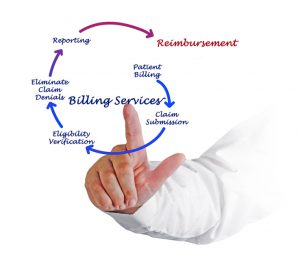 Obtaining a pricing estimate for our most frequently used healthcare services